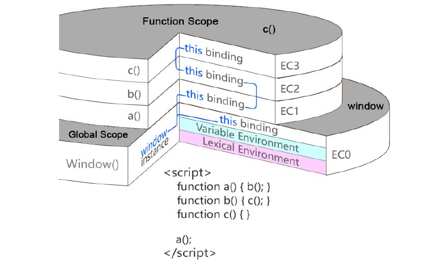 js-execution-context.png